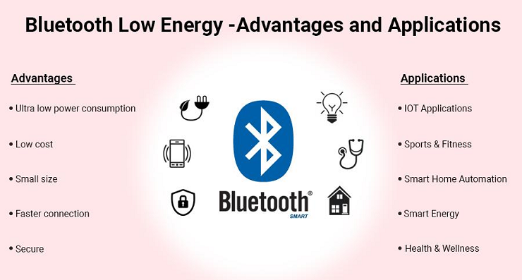 Graphic Bluetooth advantages