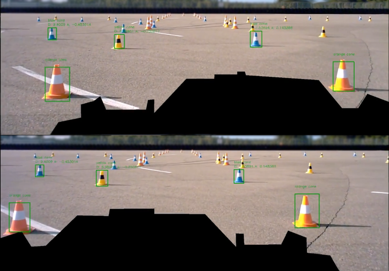 Object detection Skidpad